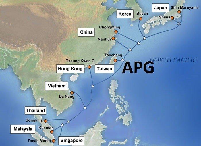 cáp quang biển APG