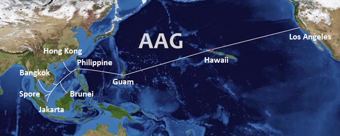 Tuyến cáp quang biển AGG. Ảnh: Internet