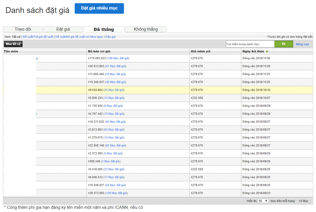 Xem danh sách tên miền bạn đã mua tại Godaddy.( Hình ảnh chỉ mang tính chất minh họa)