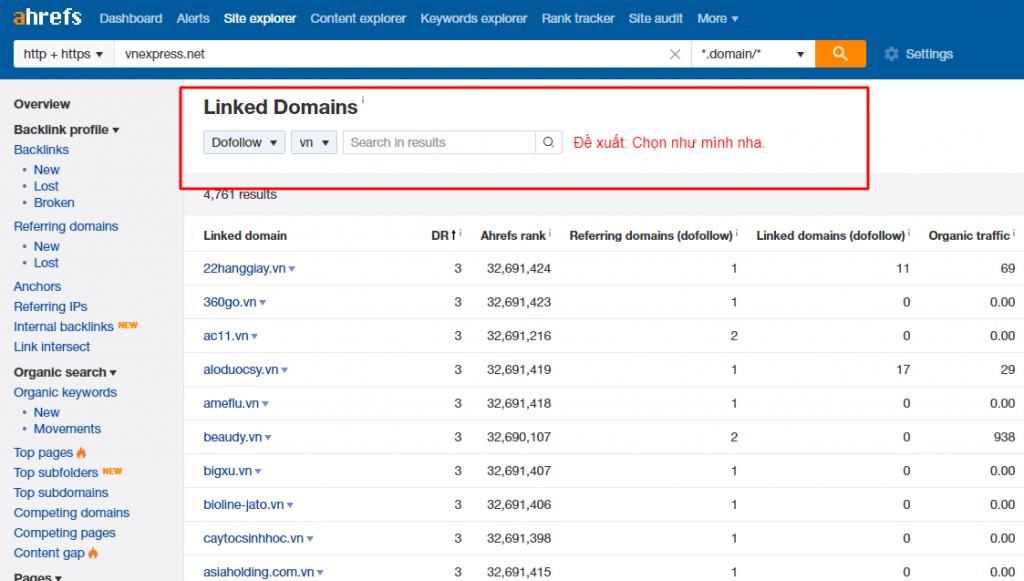 Danh sách domain để tìm domain .VN